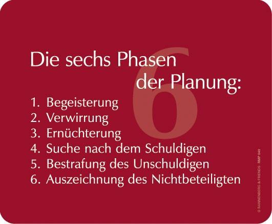 Maus-Pad 'Die sechs Phasen der Planung'
