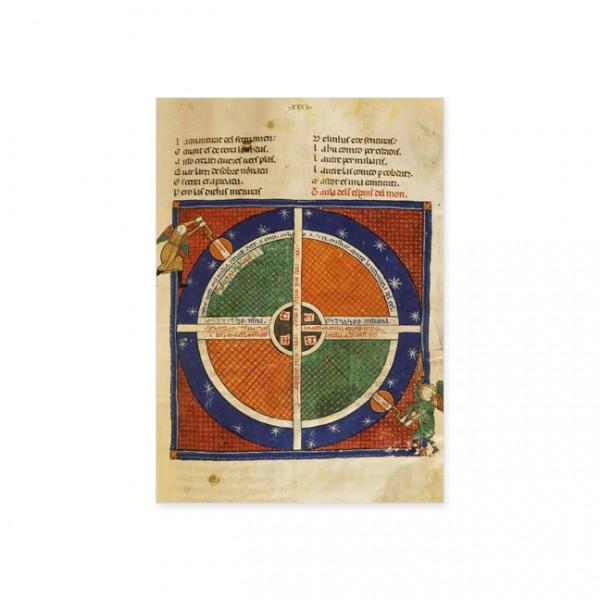 """Postkarte Gold """"Die vier Himmelsrichtungen und Bewegungen der Erde"""""""